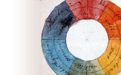カラーセオリーの歴史